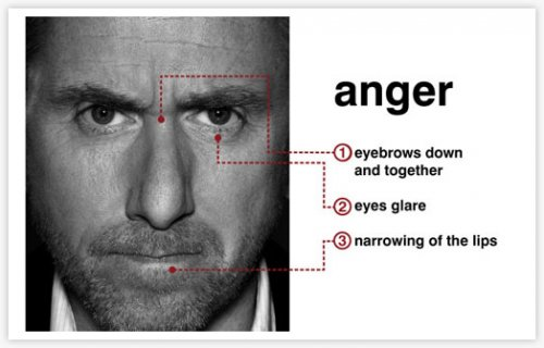 Anger emotion